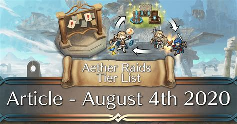 Aether Raids Tier List Article - August 4th 2020 | Fire