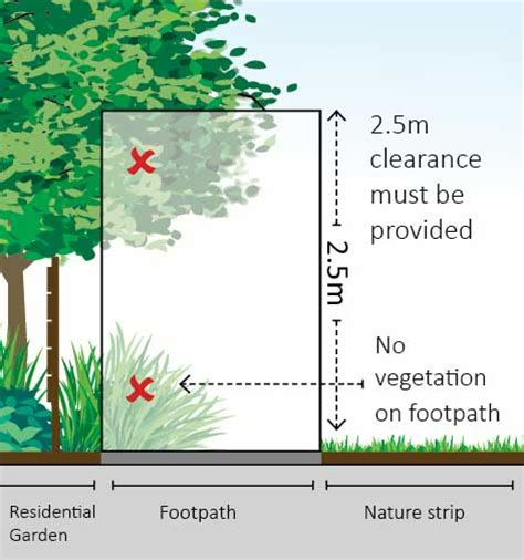 Do your bit for walkability: keep the footpath clear