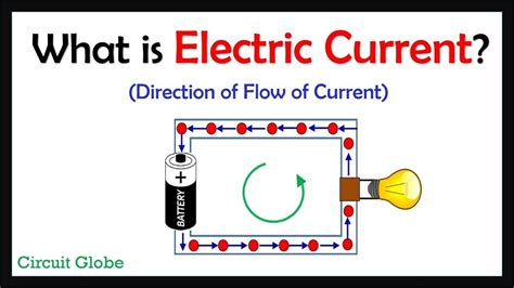 Electric Current Definition | Examples and Forms