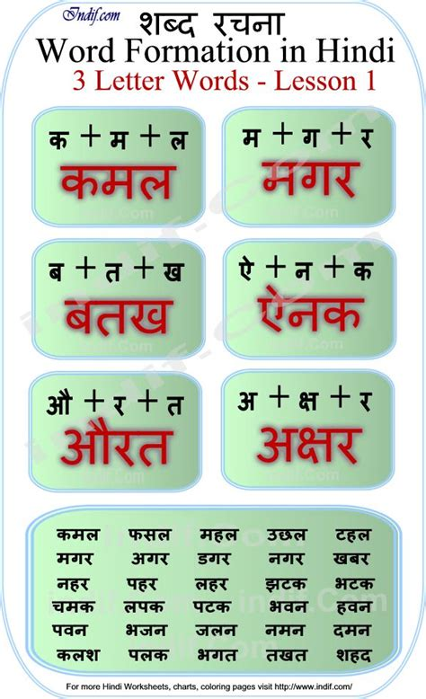 Learn to read 3 Letter Hindi Words - Lesson 1